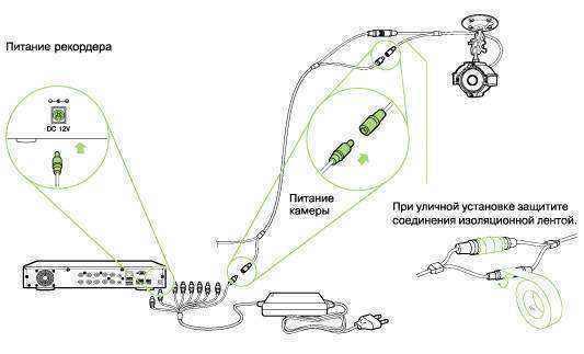 Подключение системы видеонаблюдения своими руками