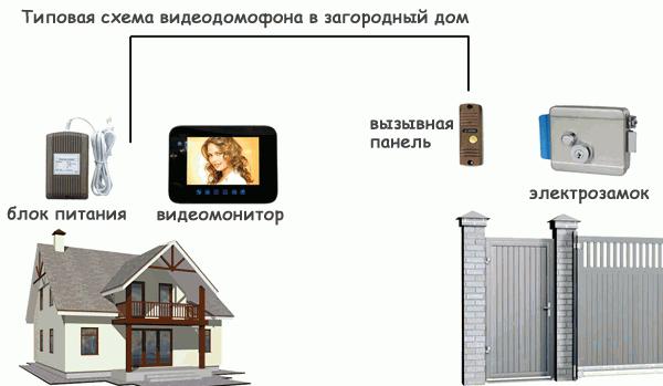 Домофон в дом своими руками