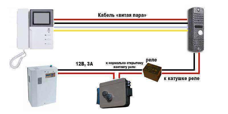 Домофон с электромеханическим замком на калитку своими руками